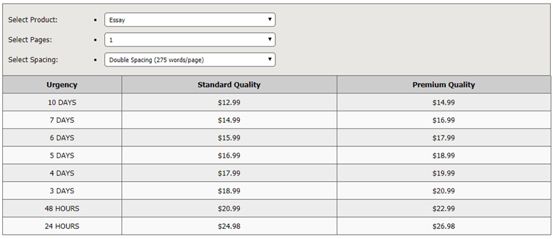 buyassignment.com prices