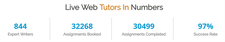 livewebtutors numbers